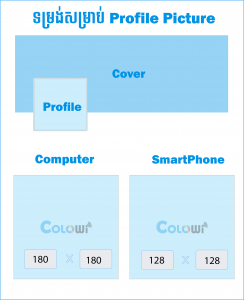 Facebook Size Profile